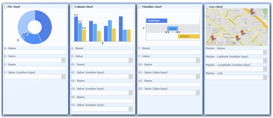 Create individual Reports